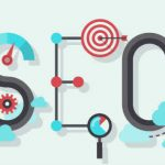 Most Recommended Google SEO Guidelines